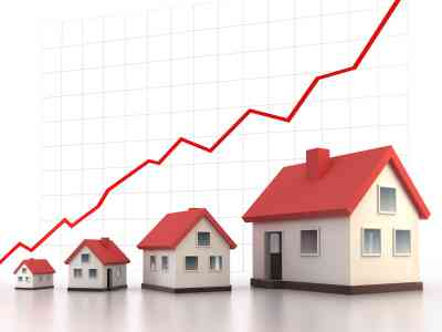 Chennai Property Values